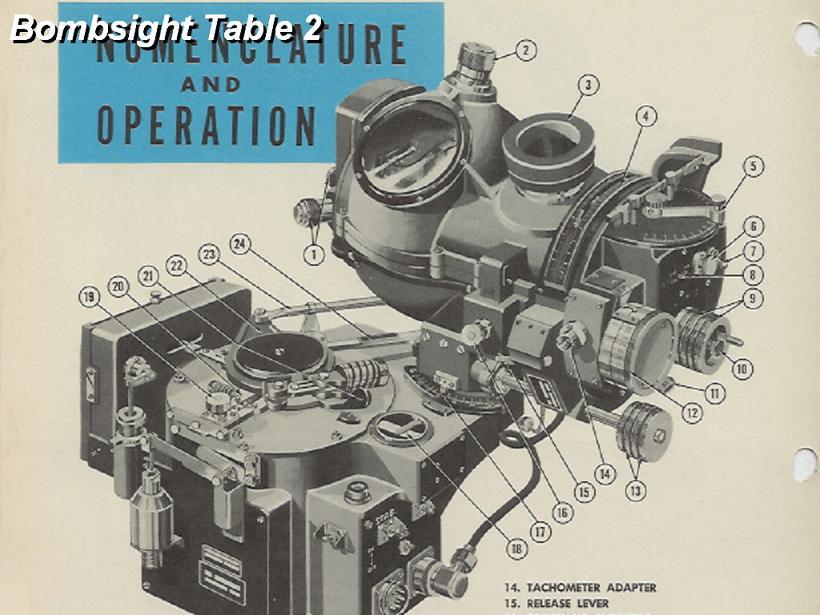 כלי לחישוב זווית הפצצה